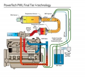 powertech_pwl_ft4_large